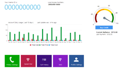 You can find all your account activities on graphs in your Voemo dashboard